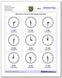 Write the Time Face with No Numbers Full and Half Hours Worksheet