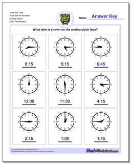 Draw the Time Face with All Numbers Quarter Hours www.dadsworksheets.com/worksheets/telling-analog-time.html Worksheet