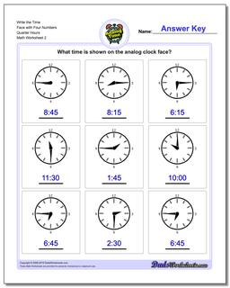 Write the Time Face with Four Numbers Quarter Hours www.dadsworksheets.com/worksheets/telling-analog-time.html Worksheet
