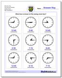 Write the Time Face with No Numbers Quarter Hours Worksheet